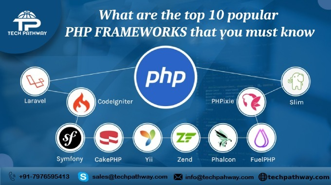 What are the top 10 popular PHP FRAMEWORKS that you must know